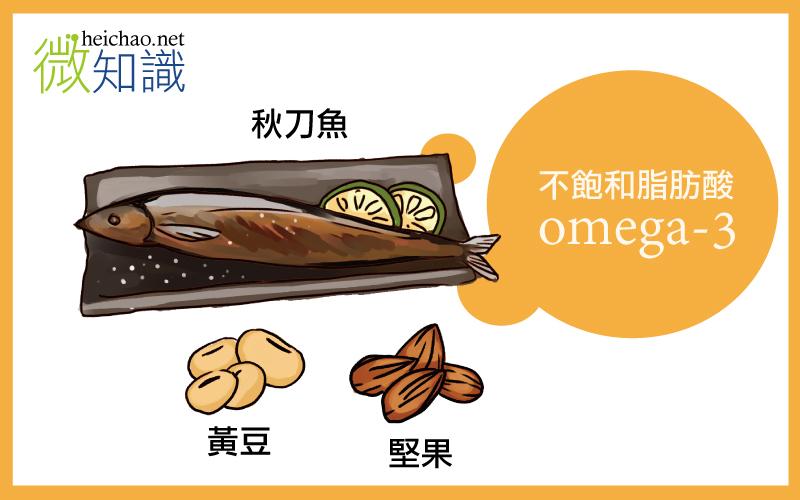 【微飲食】秋刀魚與Omega-3不飽和脂肪酸