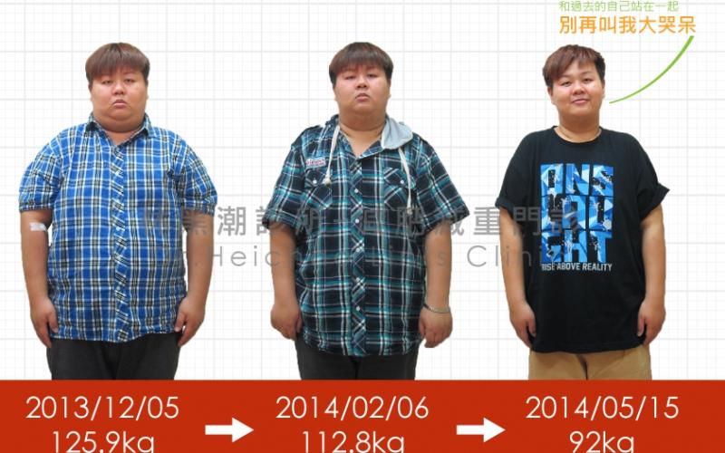 【見證】如果講到我,就會聯想到就是胖子,胖子、大哭呆