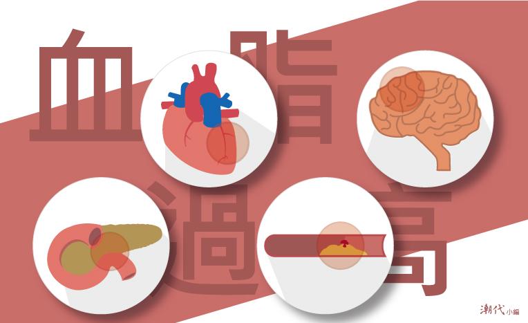 知道「血脂過高」對身體的影響嗎?