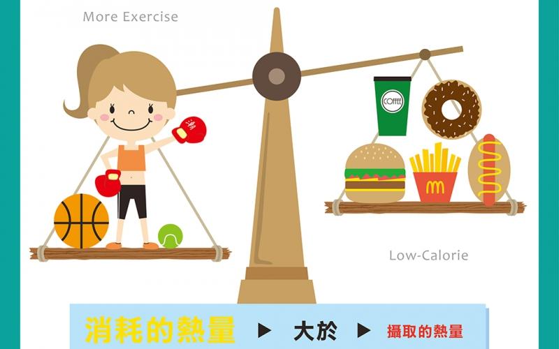 減重瘦身,快樂聚餐,聰明吃,好享瘦 /文:許錦銓醫師