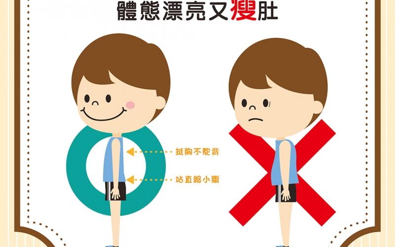 快速瘦肚子方法/文:洪啟偉醫師