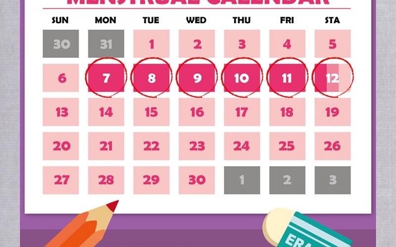善用月經週期,讓減重更順利/文:許錦銓醫師