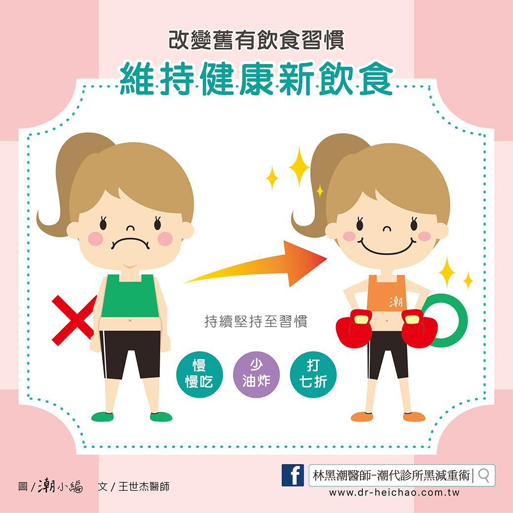 20170501王醫師-健康減重與減重手術的差別-03