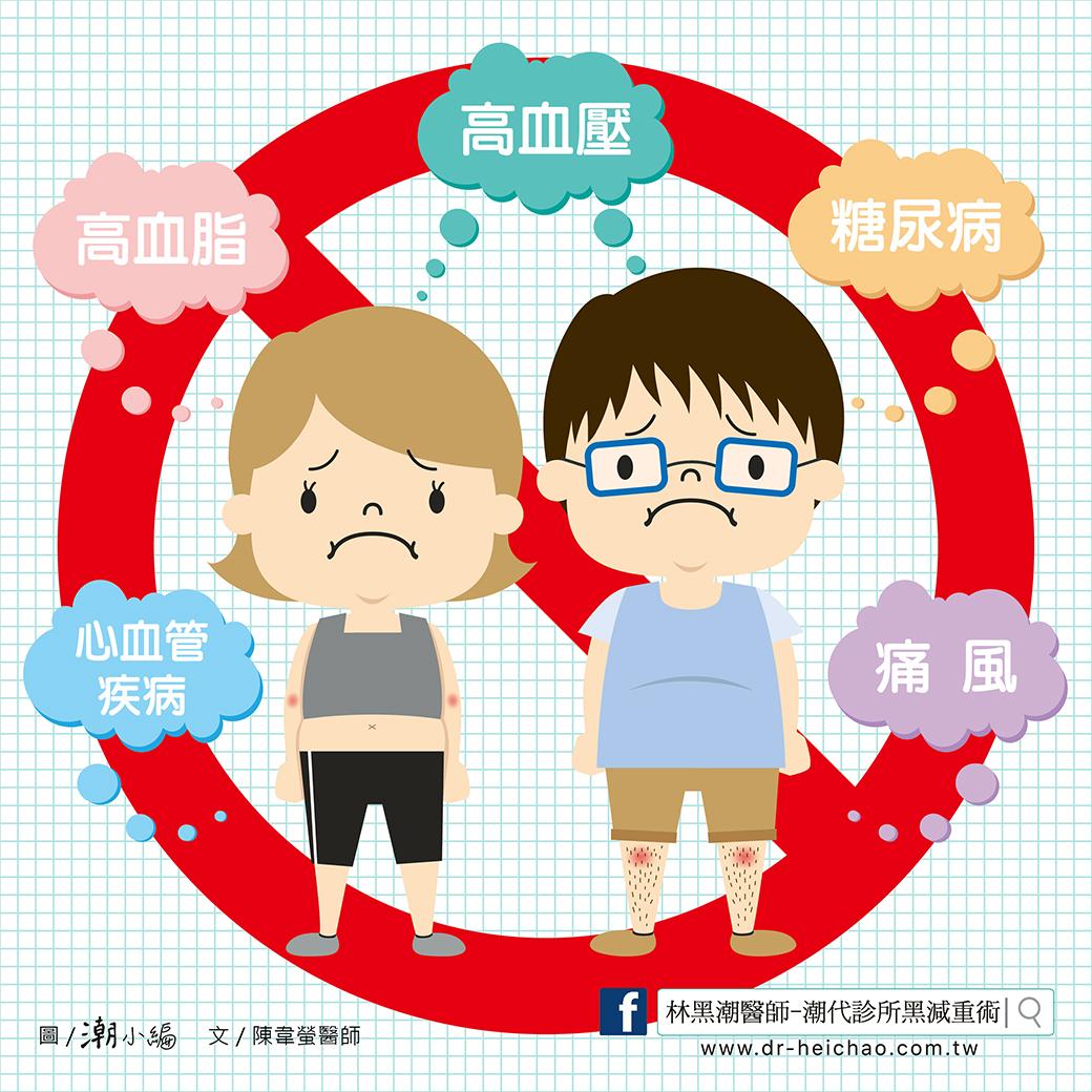 20170506陳醫師-正確飲食,讓您瘦的窈窕又健康-01