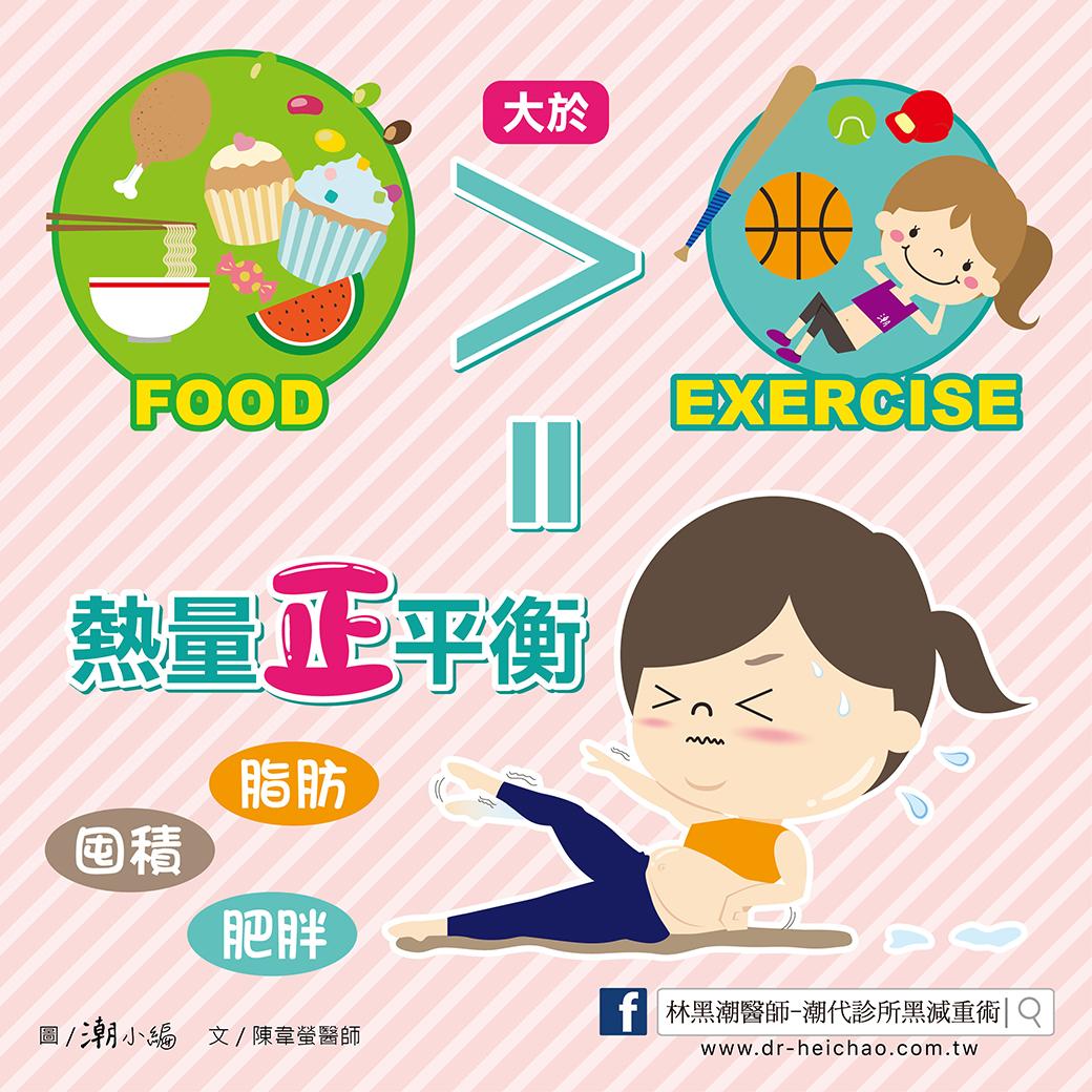 20170606陳醫師-何謂肥胖?對健康有甚麼影響呢?01