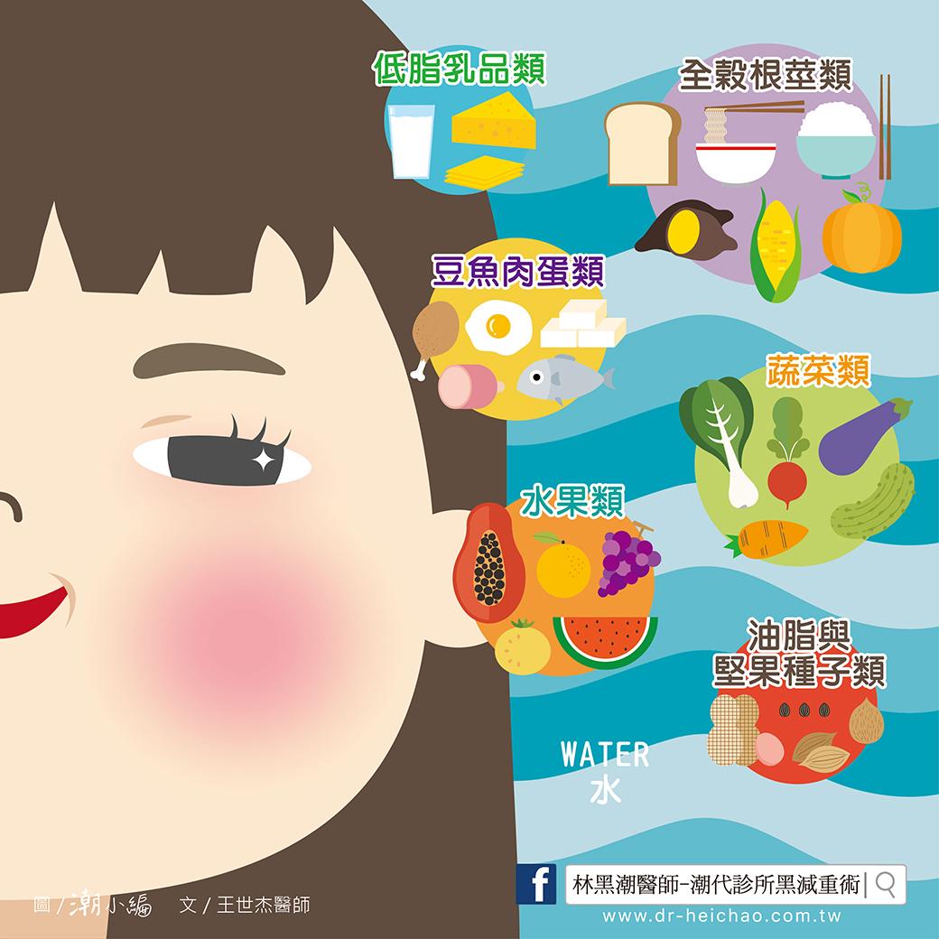 20170601王醫師-健康減重方法,該吃就要吃-02