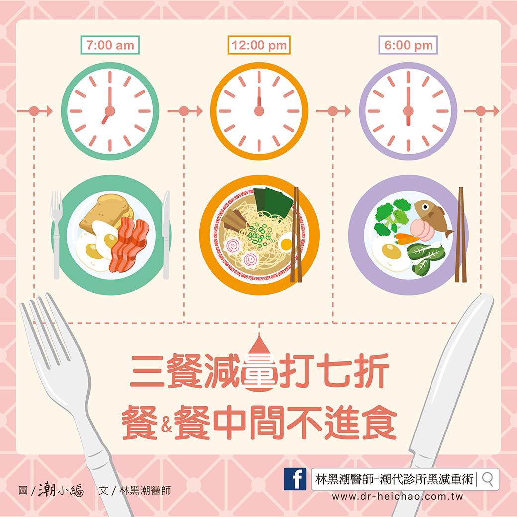 20170610林醫師-「少量多餐 」可減肥,你相信嗎?-02