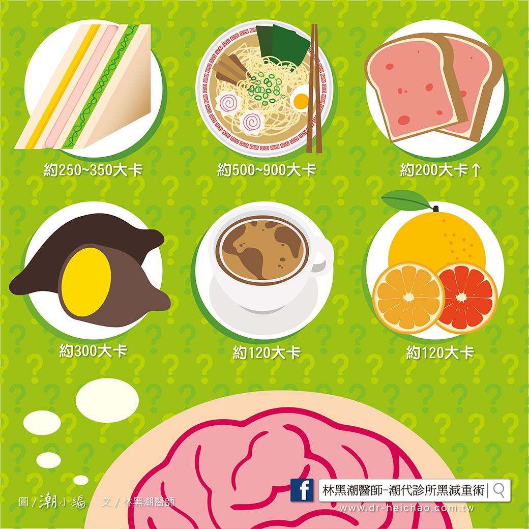20170610林醫師-「少量多餐 」可減肥,你相信嗎?-03