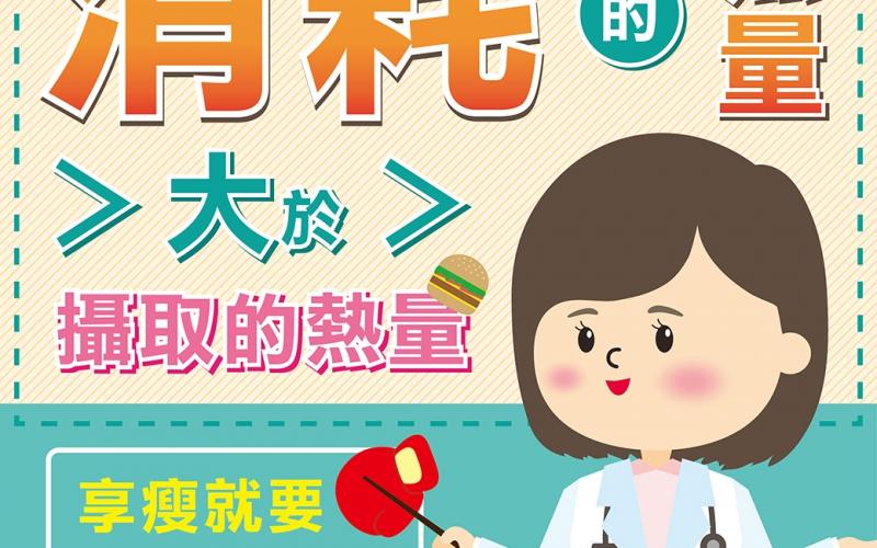 好吃的減肥餐?/文:洪啟偉醫師