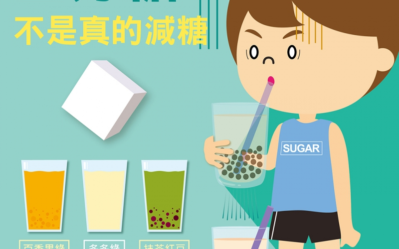 想減肥成功?先戒含糖飲料!/文:陳韋螢醫師