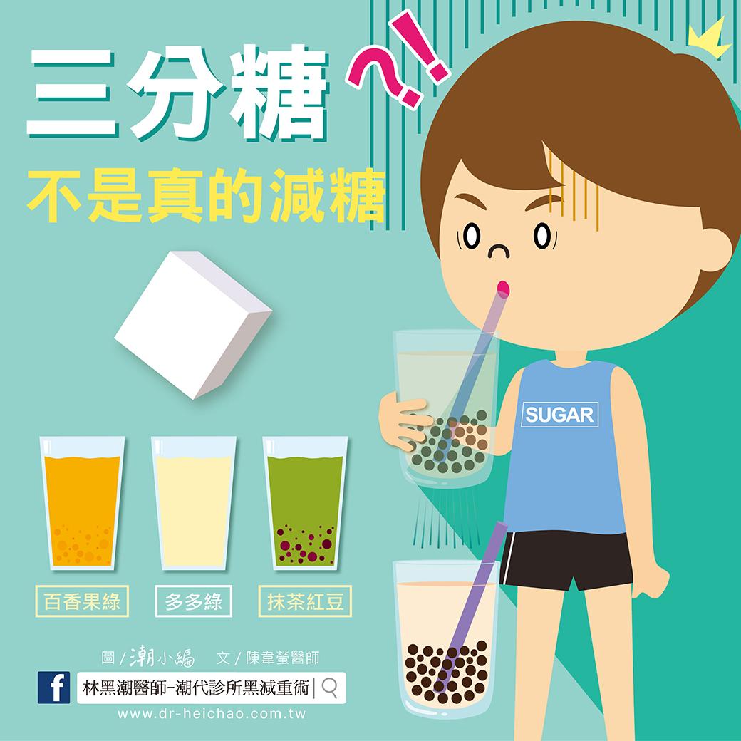 20170705陳醫師-想減肥成功 先戒含糖飲料-02