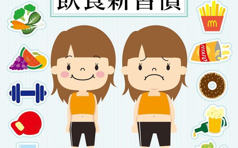 怎麼減肥?/文:林黑潮醫師