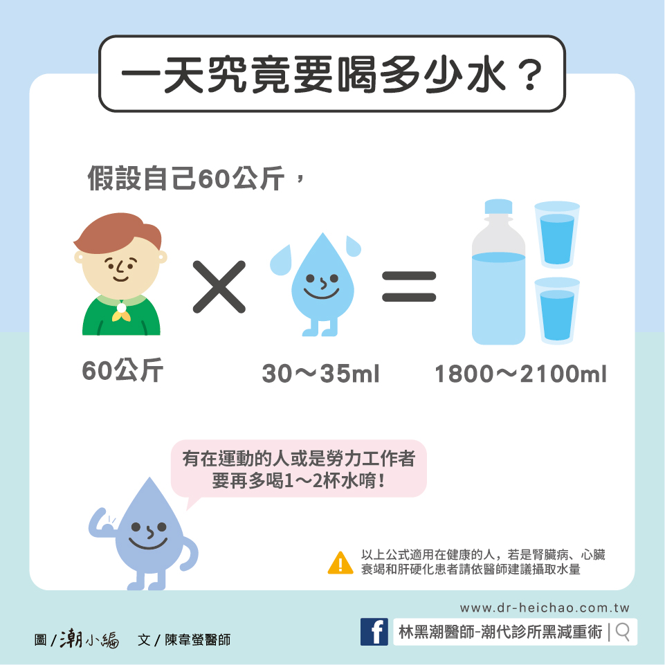 想減肥?先學會怎麼「喝水」