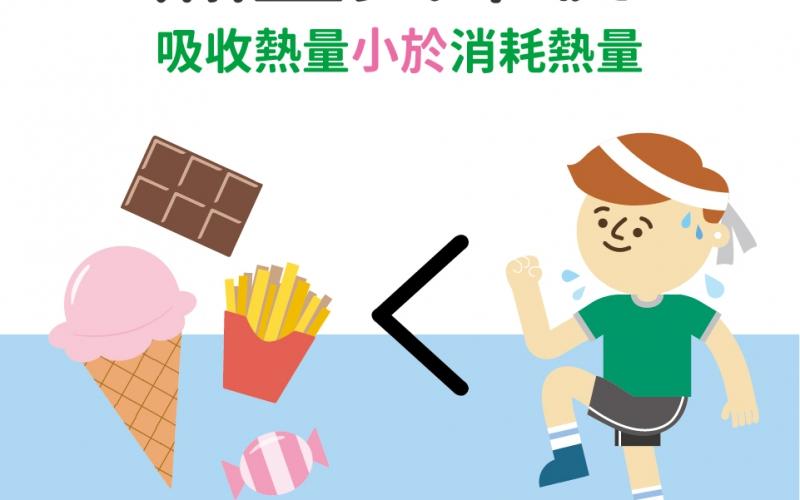 慢慢吃容易飽/文:許錦銓醫師