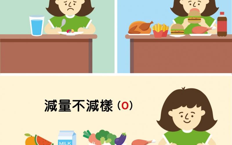 飲食調整的精髓「量」的調整/文:林黑潮醫師