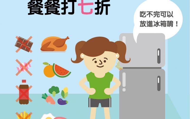 飲食調整,餐餐打七折/文:林黑潮醫師
