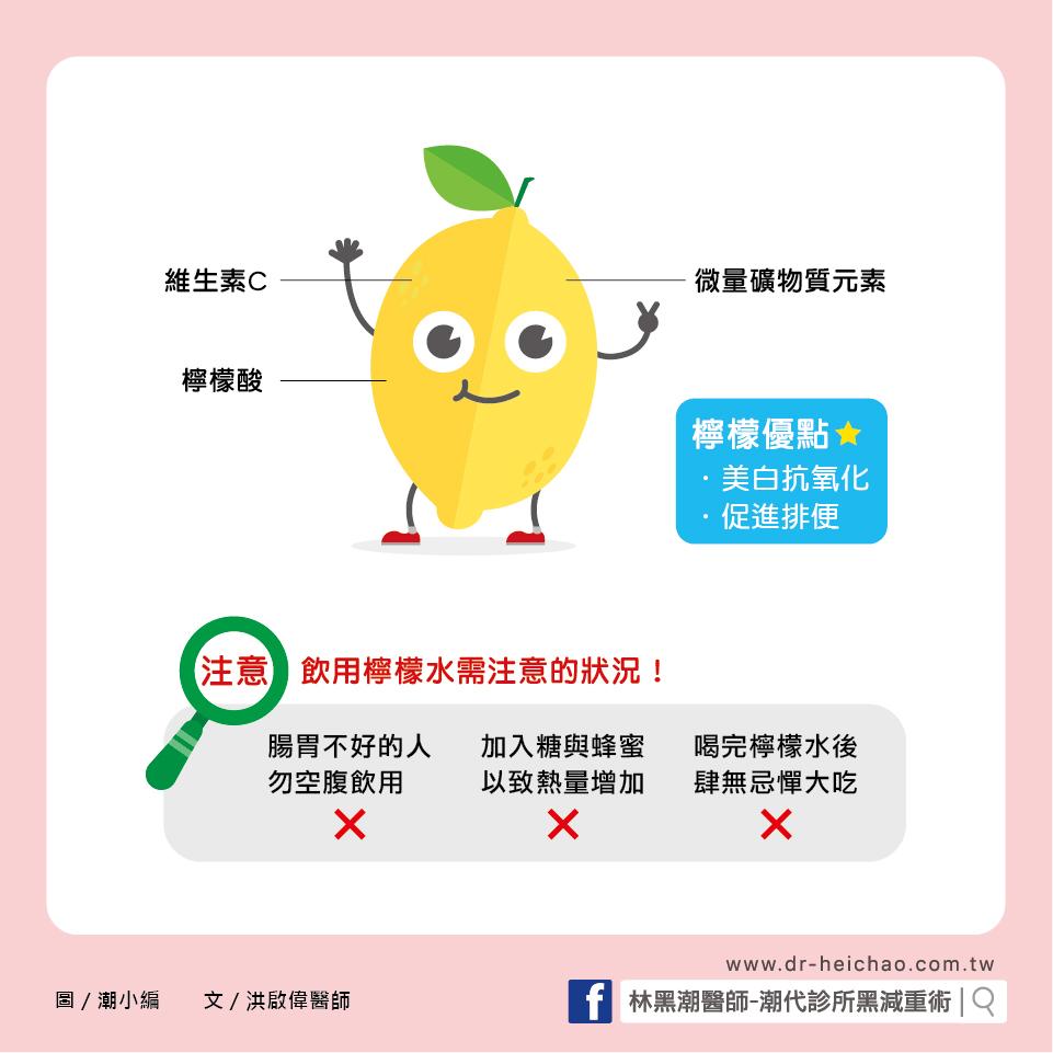 檸檬水減肥法/文:洪啟偉醫師