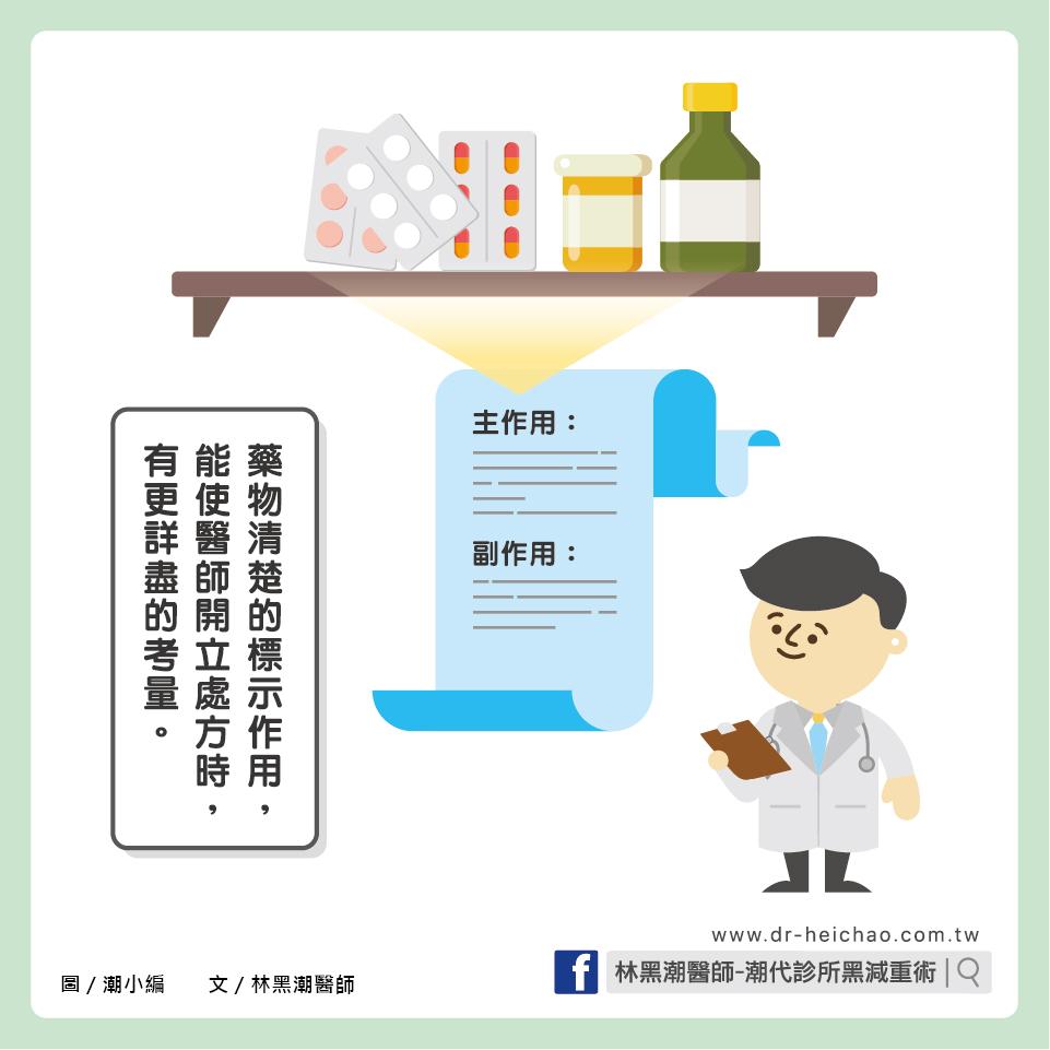 減肥藥的副作用/文:林黑潮醫師