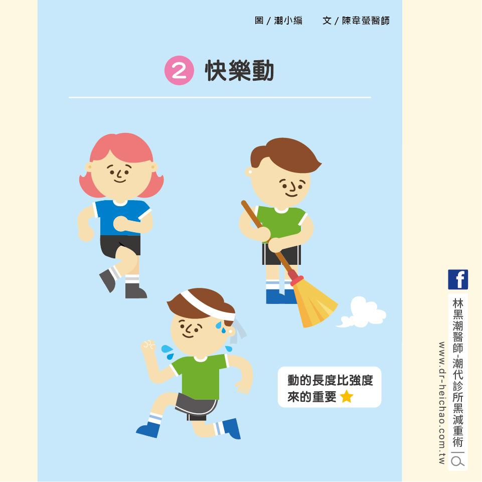 減肥成功後維持健康體重更重要/文:陳韋螢醫師