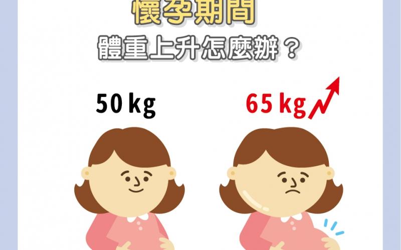 「懷孕期間」體重上升了該怎麼辦?/文:王世杰醫師