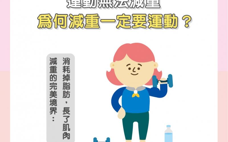 既然「運動無法減重」,為何「減重一定要運動」?/文:林黑潮醫師