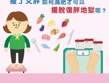 瘦了又胖,如何減肥才可以擺脫復胖地獄呢? / 文 :陳韋螢