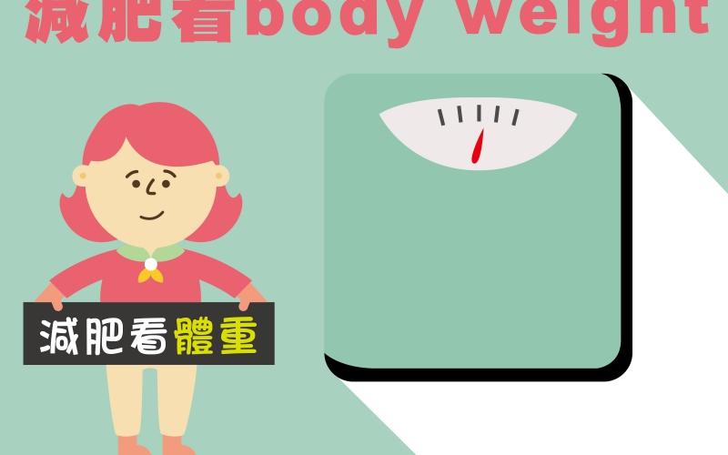 迷路找google map、減肥看body weight/文:洪啟偉醫師