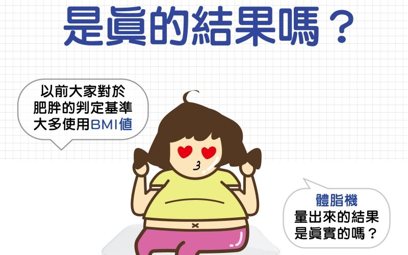 你量到的體脂率是真的結果嗎?/文:陳韋螢醫師