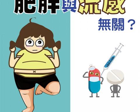 肥胖與流感無關?/文:沈孟娟醫師