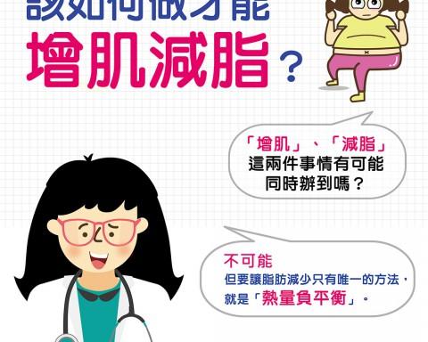 該如何做才能增肌減脂呢?/文:陳韋螢醫師