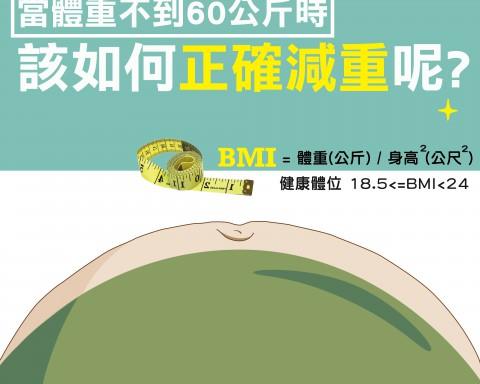 當體重不到60公斤時,該如何正確減重呢?/文:王世杰醫師