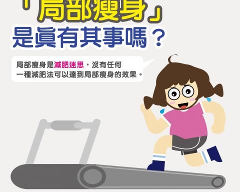 局部瘦身是真有其事嗎? /文:陳韋螢醫師