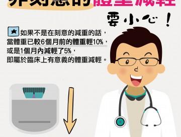 非刻意的體重減輕要小心 /文:夏明輝醫師
