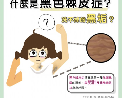 什麼是黑色棘皮症? /文:洪啟偉醫師