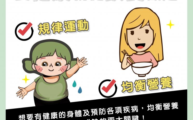 要健康就從飲食做起 /文:陳韋螢醫師