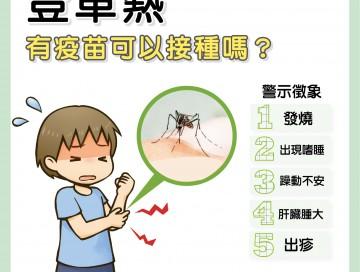 登革熱有疫苗可以接種嗎?/文:沈孟娟醫師