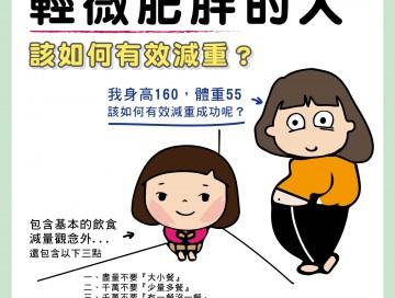 輕微肥胖的人該如何有效減重?/文:王世杰醫師