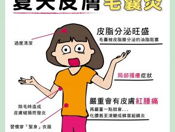 夏天皮膚毛囊炎/文:洪啟偉醫師