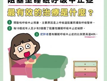 阻塞型睡眠呼吸中止症,最有效的治療是什麼?/文:林黑潮醫師