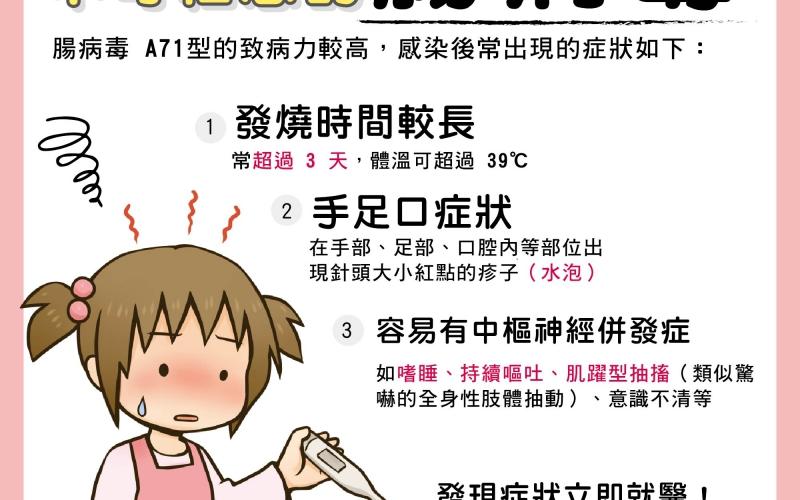 不可輕忽的腸病毒/文:黃瀚霆醫師