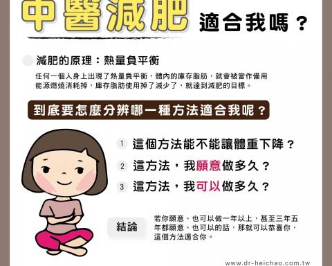 「中醫減肥」適合我嗎?/文:林黑潮醫師