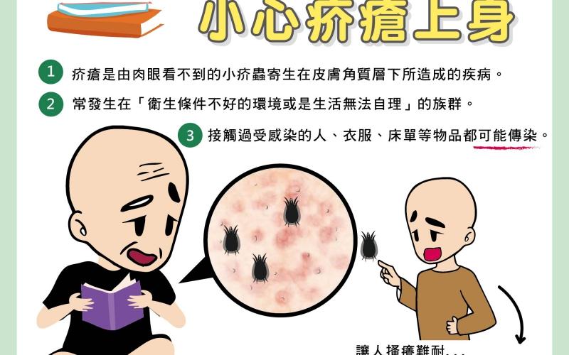 皮膚越抓越癢,小心疥瘡上身/文:洪啟偉醫師