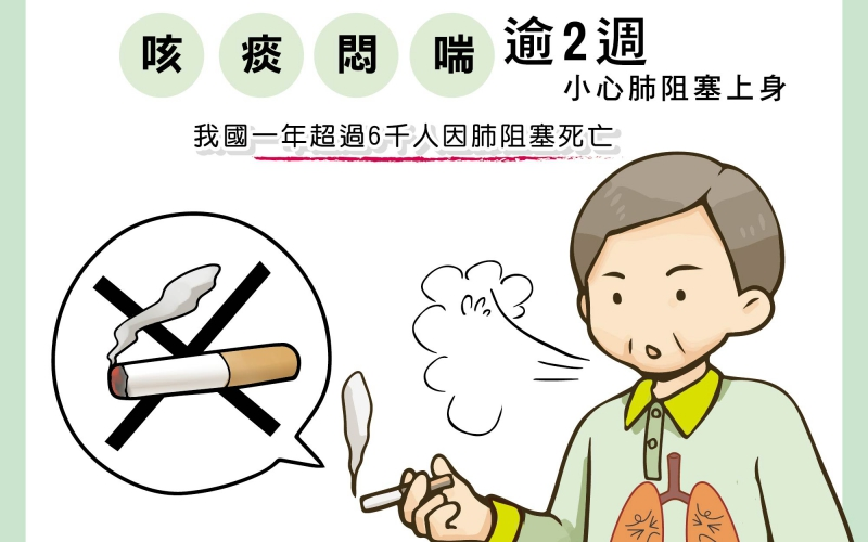 淺談慢性阻塞性肺病/文:王世杰醫師
