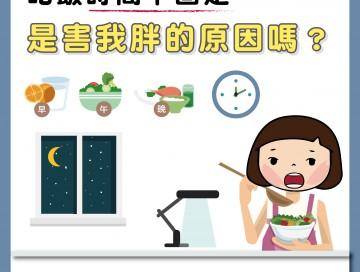 吃飯時間不固定,是害我胖的原因嗎?/文:林黑潮醫師