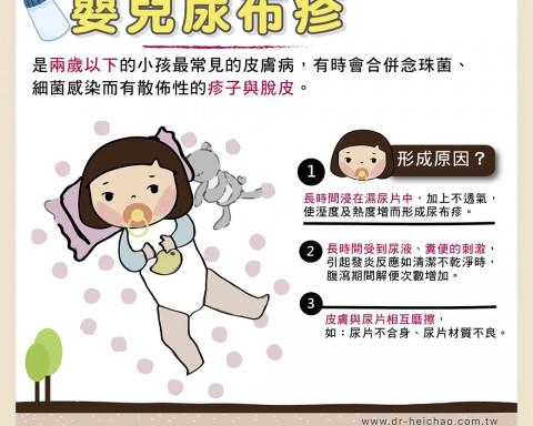嬰兒尿布疹/文:許錦銓醫師