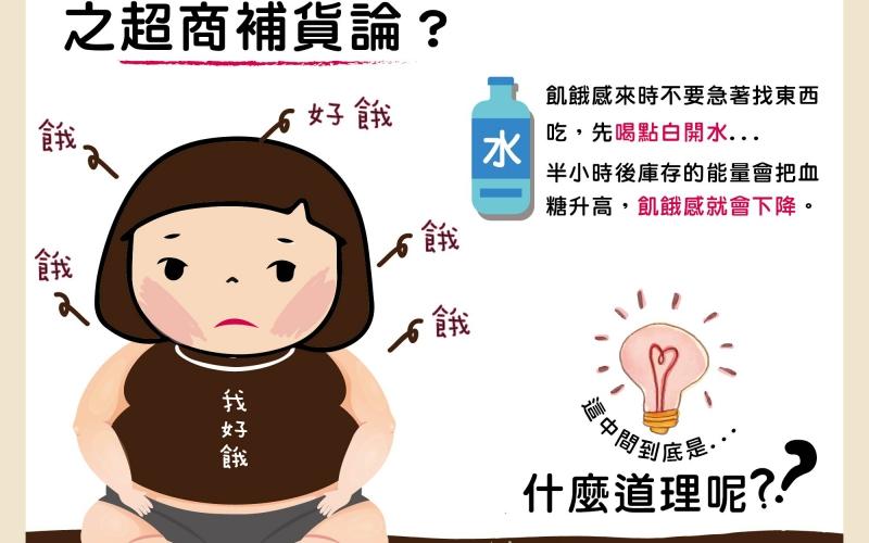 面對飢餓感之超商補貨論/文:洪啟偉醫師