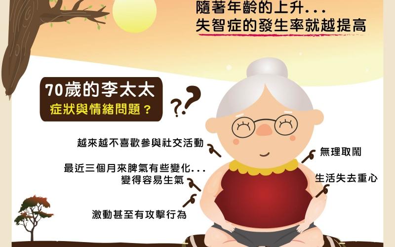 黃昏症候群/文:洪啟偉醫師