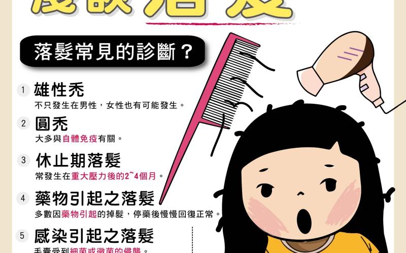 淺談落髮/文:陳韋螢醫師