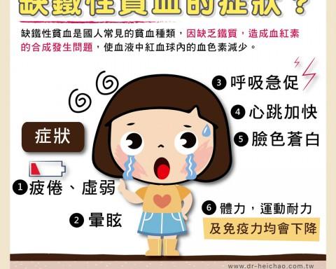 缺鐵性貧血/文:許錦銓醫師