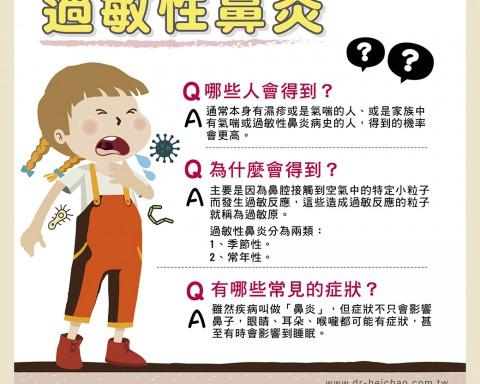 過敏性鼻炎/文:黃瀚霆醫師